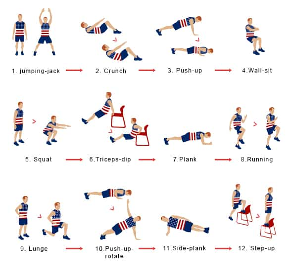 7 Min Independence Day Workout